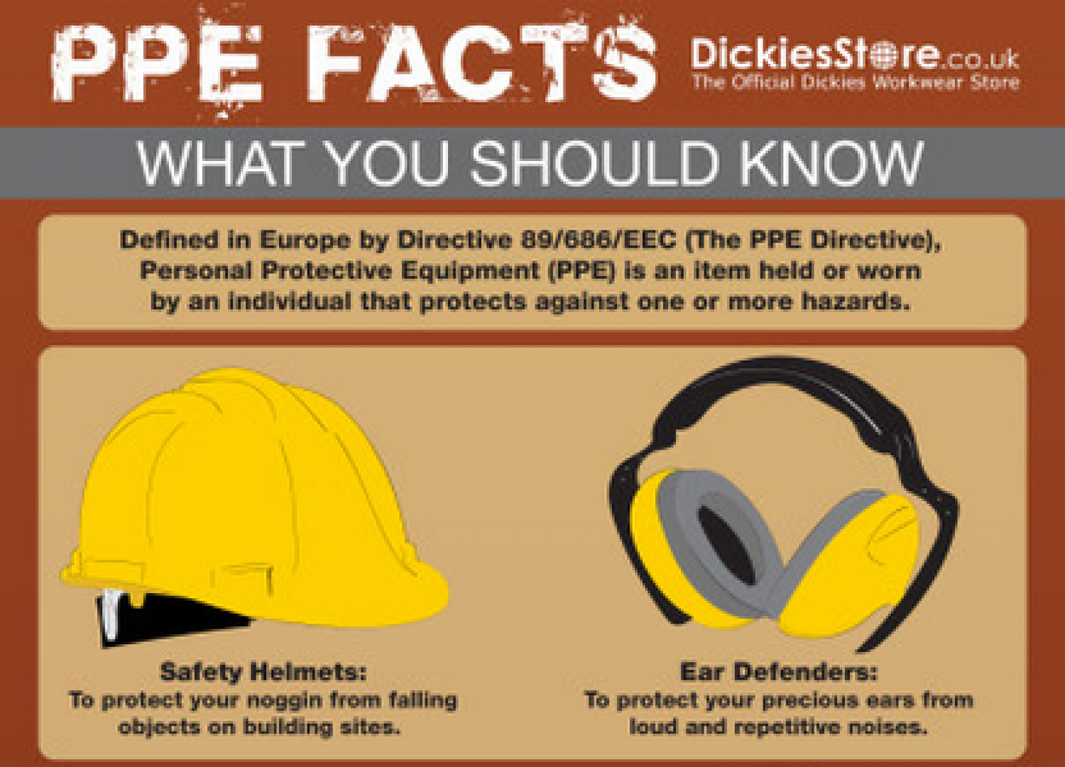 PPE Facts: What You Should Know Infographic