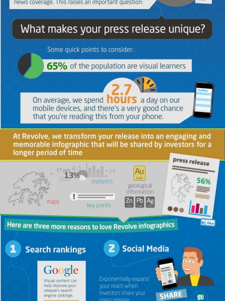 Infographic Press Releases Infographic