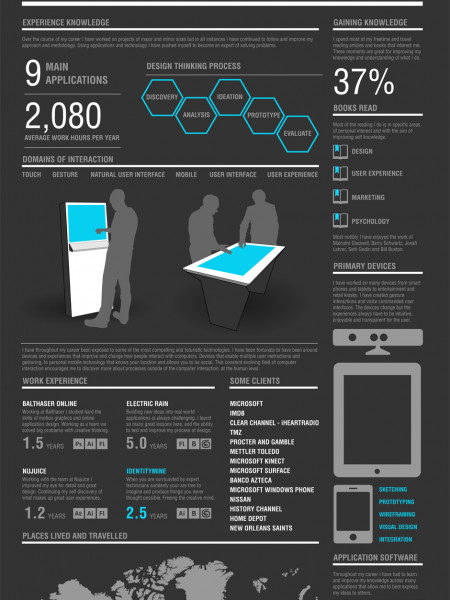 Infographic Resume-Visualbloke Infographic