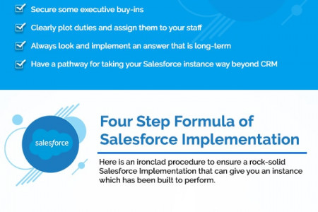 Infographic Salesforce Implementation- Best practices Infographic