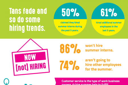 [Infographic] Small Business Summer Outlook Infographic