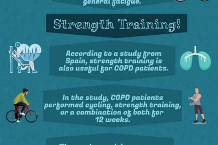 INFOGRAPHIC: Strength Training for COPD Infographic