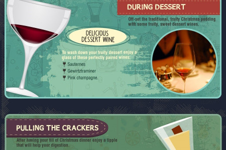 [INFOGRAPHIC] 'The 12 Drinks of Christmas – A holiday drinking guide' Infographic