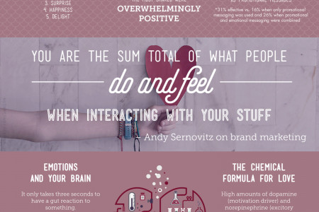 INFOGRAPHIC: The Elements of Brand Love in Content Infographic