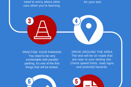 Infographic: The Ultimate Guide to Passing Your Driver's Licence Infographic