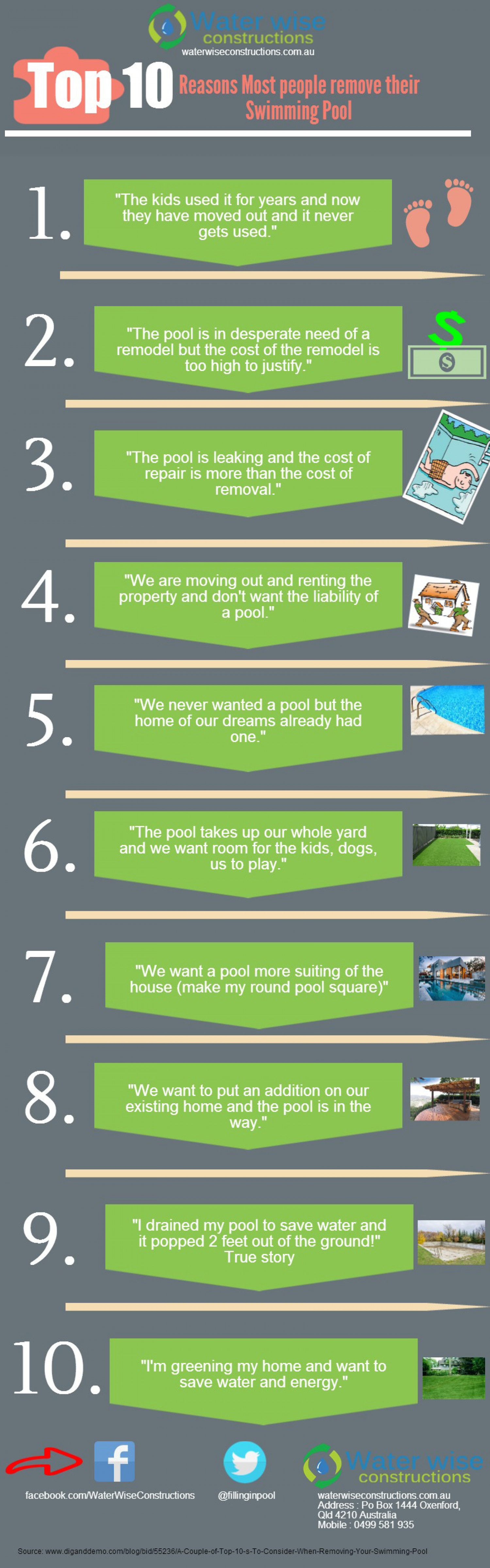 Top 10 Reasons Most People Remove Their Swimming Pool Infographic
