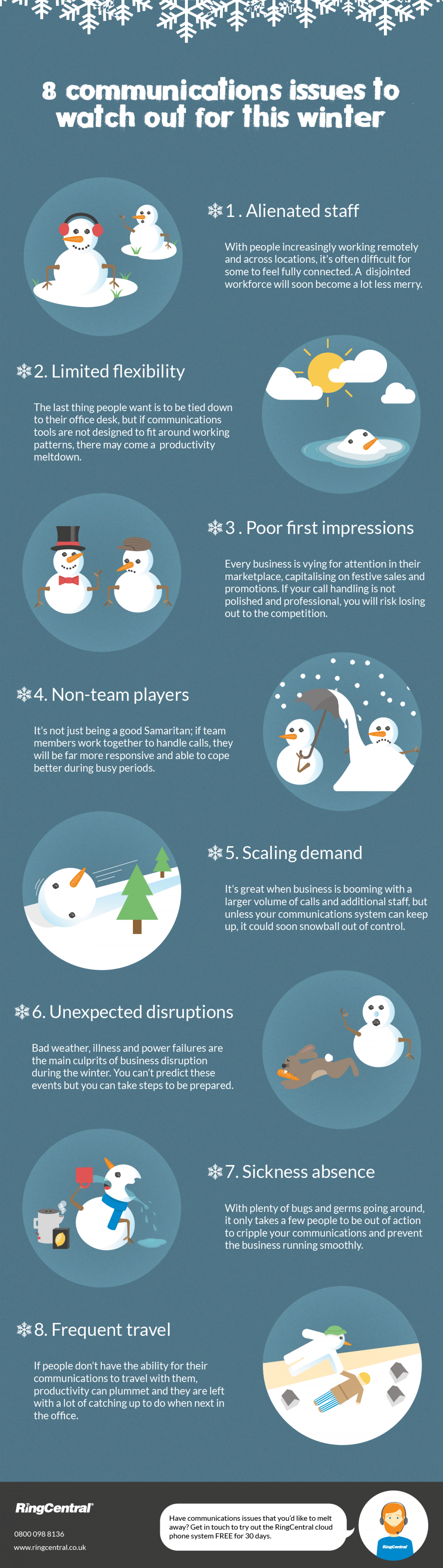 Infographic: Top 8 Communications Issues for Snowmen (and Humans!) Infographic