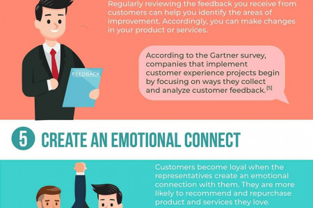 [Infographic] Ways to Deliver Exceptional Customer Experience  Infographic