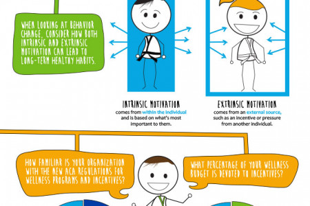 Infographic: Wellness Warrior Infographic
