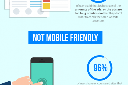 Infographic: Why Does Your Website Makes You Lose Money? Infographic