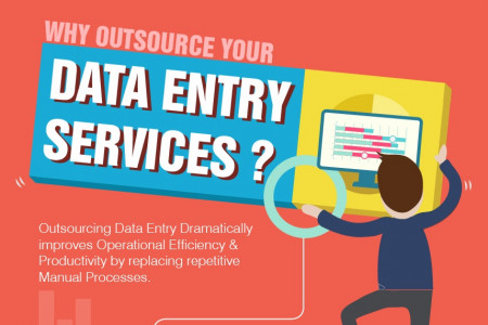 Infographic: Why Outsource your Data Entry Services? - Top 7 Reasons Infographic