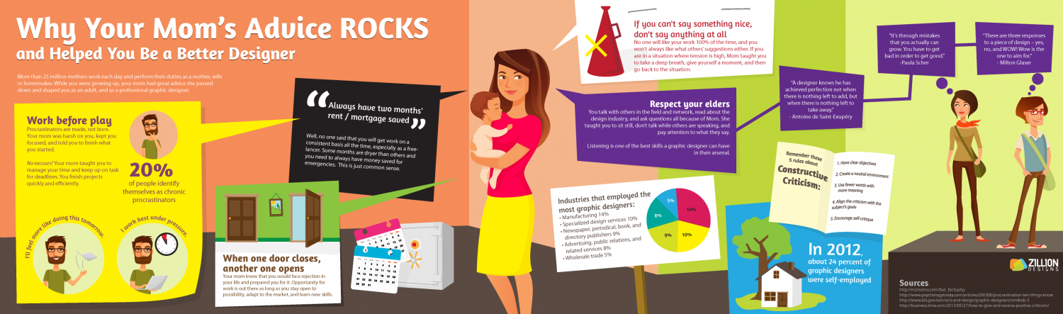 Why Your Mom's Advice Rocks and Helped You Be a Better Designer Infographic