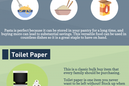 Infographics  5 things to buy in bulk Infographic