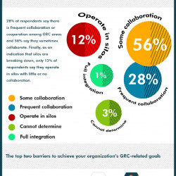 Infographic submission software