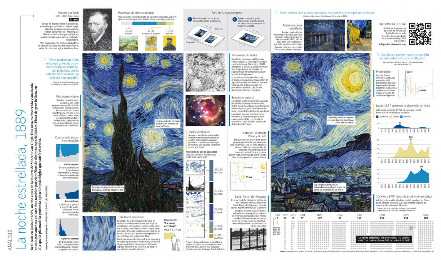 """Infographics 
