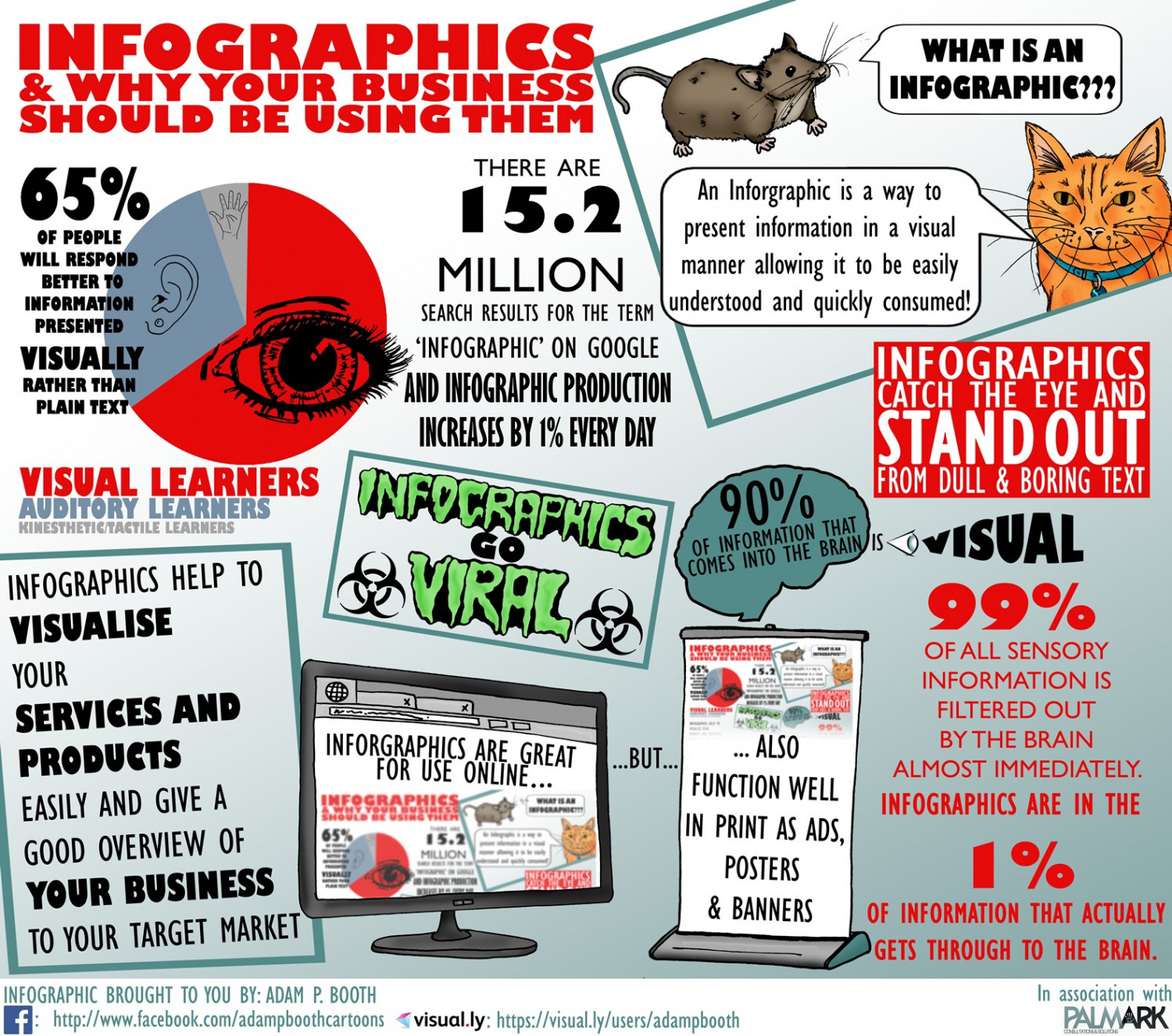 Infographics & why your business should be using them Infographic
