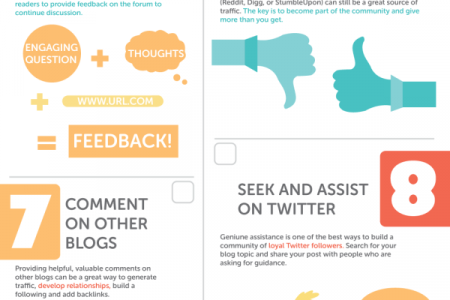 Infographics about blogging Infographic