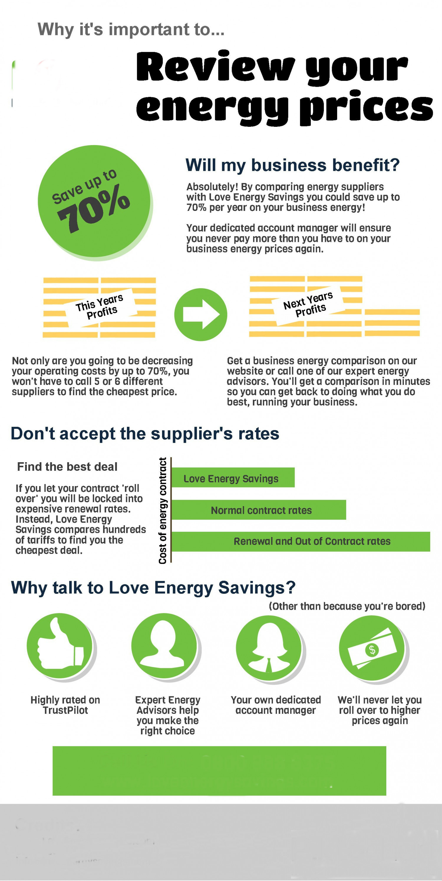 Infographics of Energy Advice Line UK Infographic
