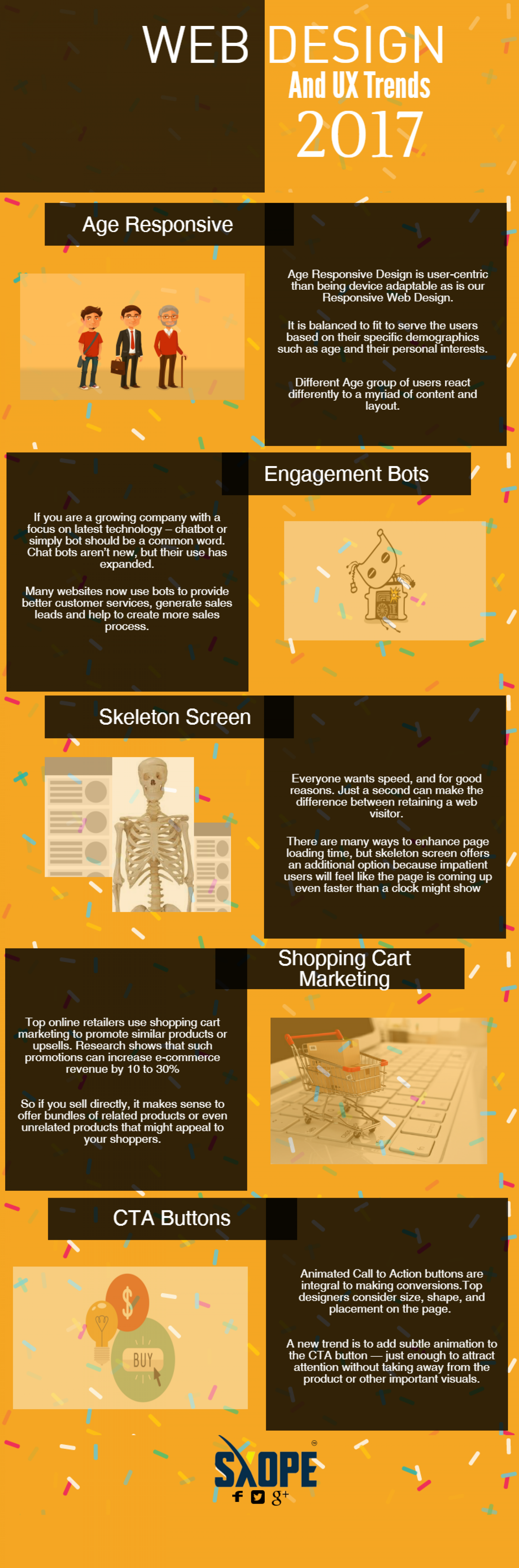 Infographics on Web Designing and UX trends in 2017 Infographic