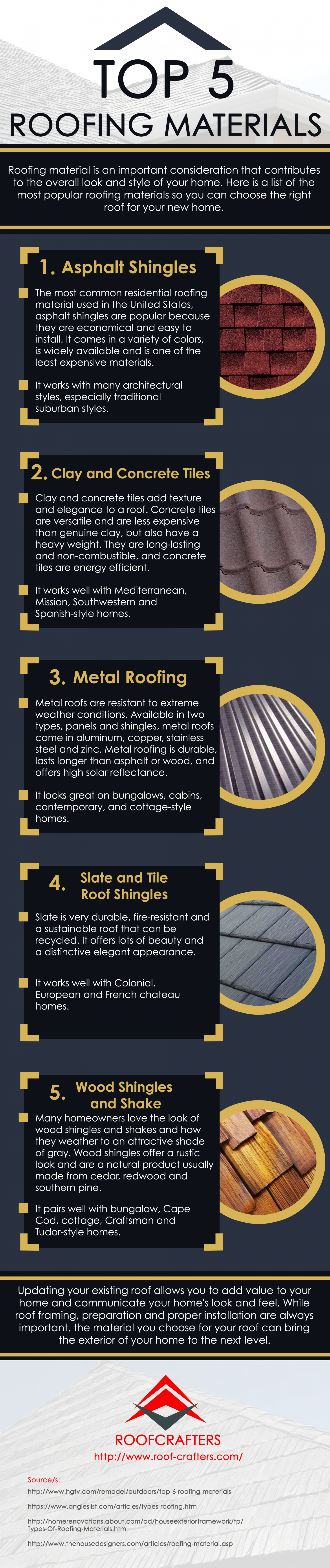 Infographics: Various Types of Roofing Materials Infographic