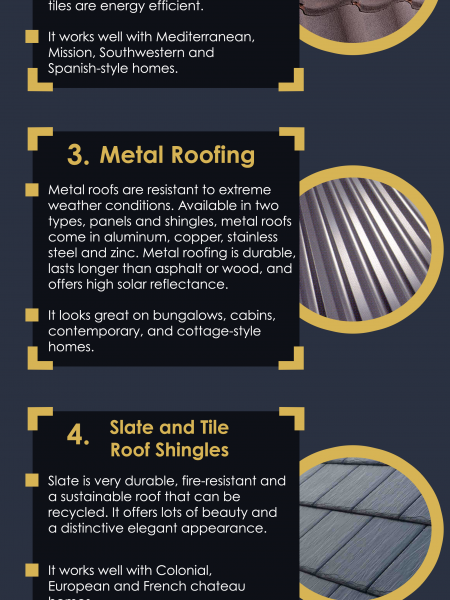 infographics-various-types-of-roofing-ma