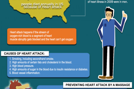 Infographics/Myohealing Believes that Strong men Prioritize Heart Health First Infographic