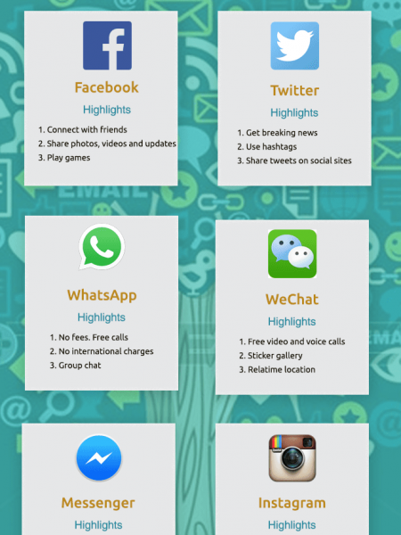 INFORGRAPHIC: 38 Most Popular Apps For Android Infographic