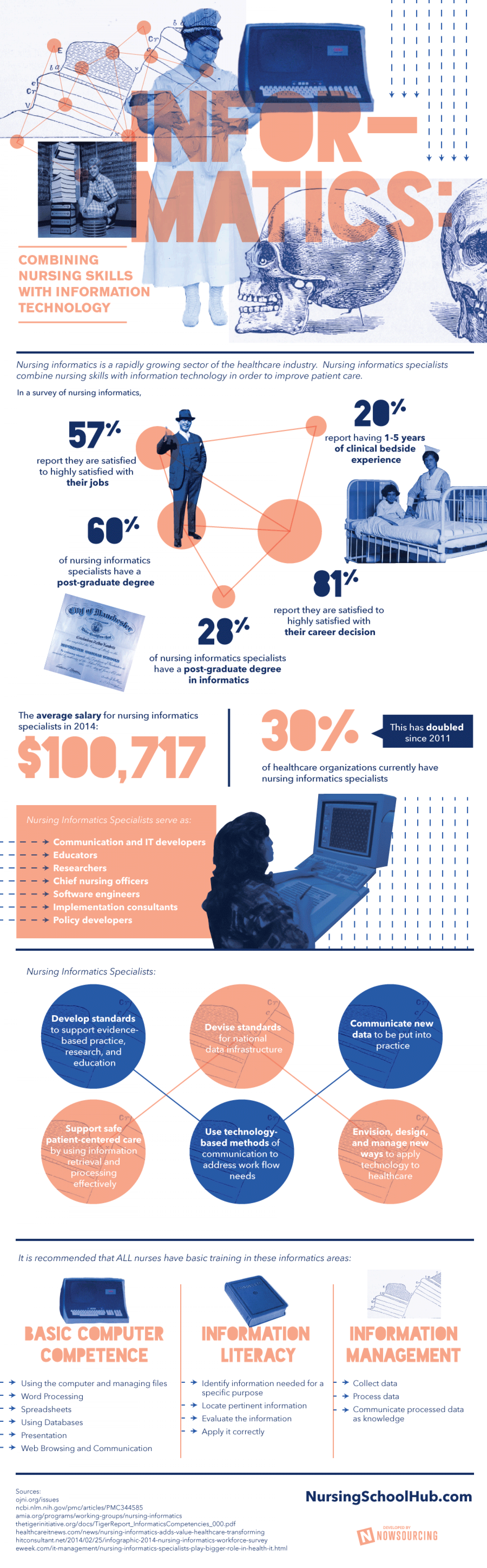 Informatics: Combining Nursing Skills with Information Technology Infographic