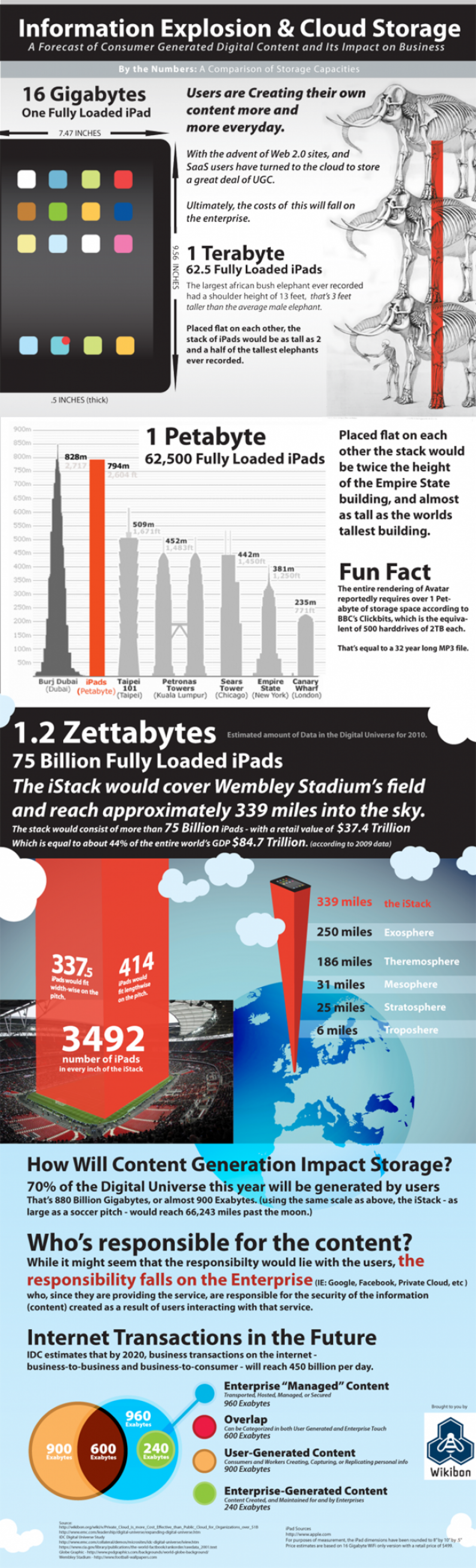 Information Explosion and Cloud Storage  Infographic