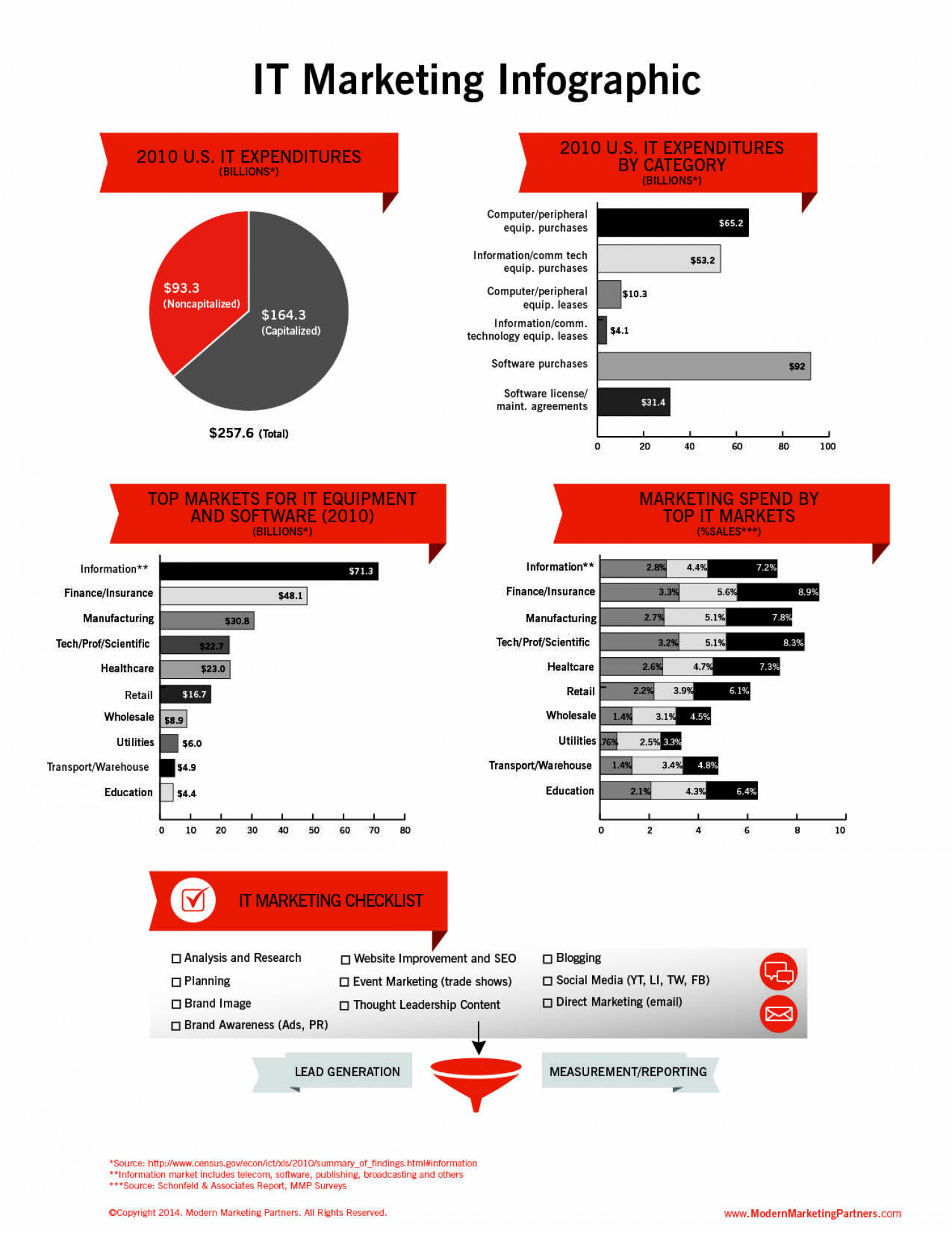Information Technology Marketing Infographic  Infographic