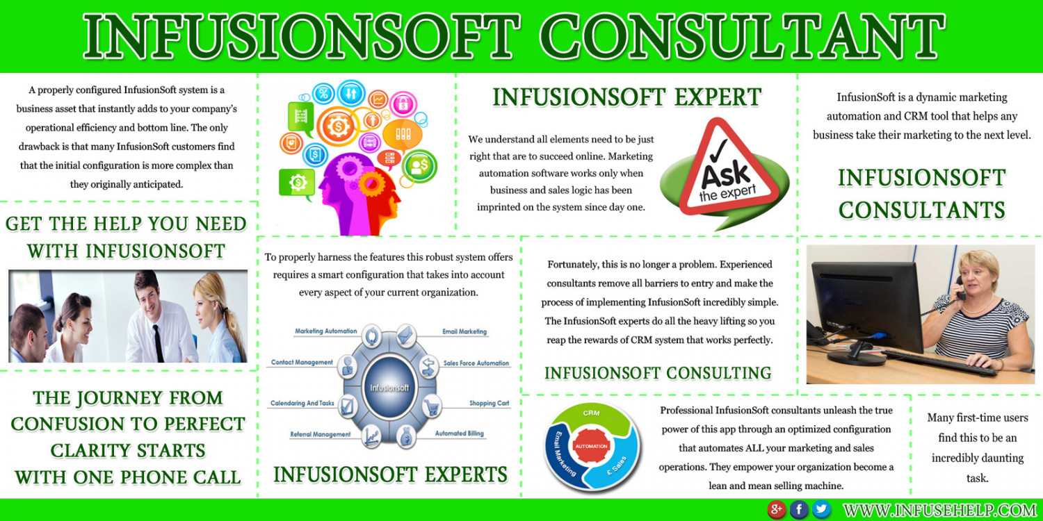 Infusionsoft Consultants Infographic