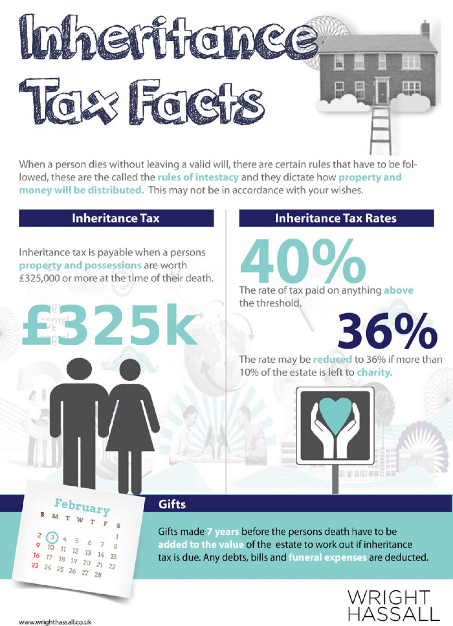 Inheritance Tax Facts Infographic