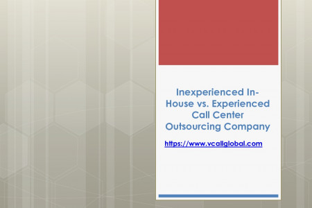In-House vs. Experienced Call Center Outsourcing Company Infographic