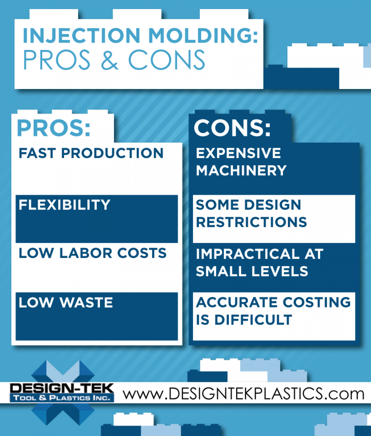 Injection Molding: Pros & Cons | Visual ly