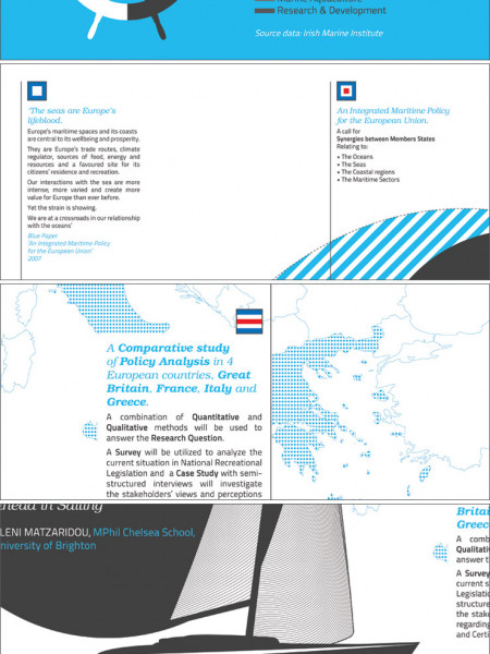 Innovative Approach to the Integrated Maritime Policy  Infographic