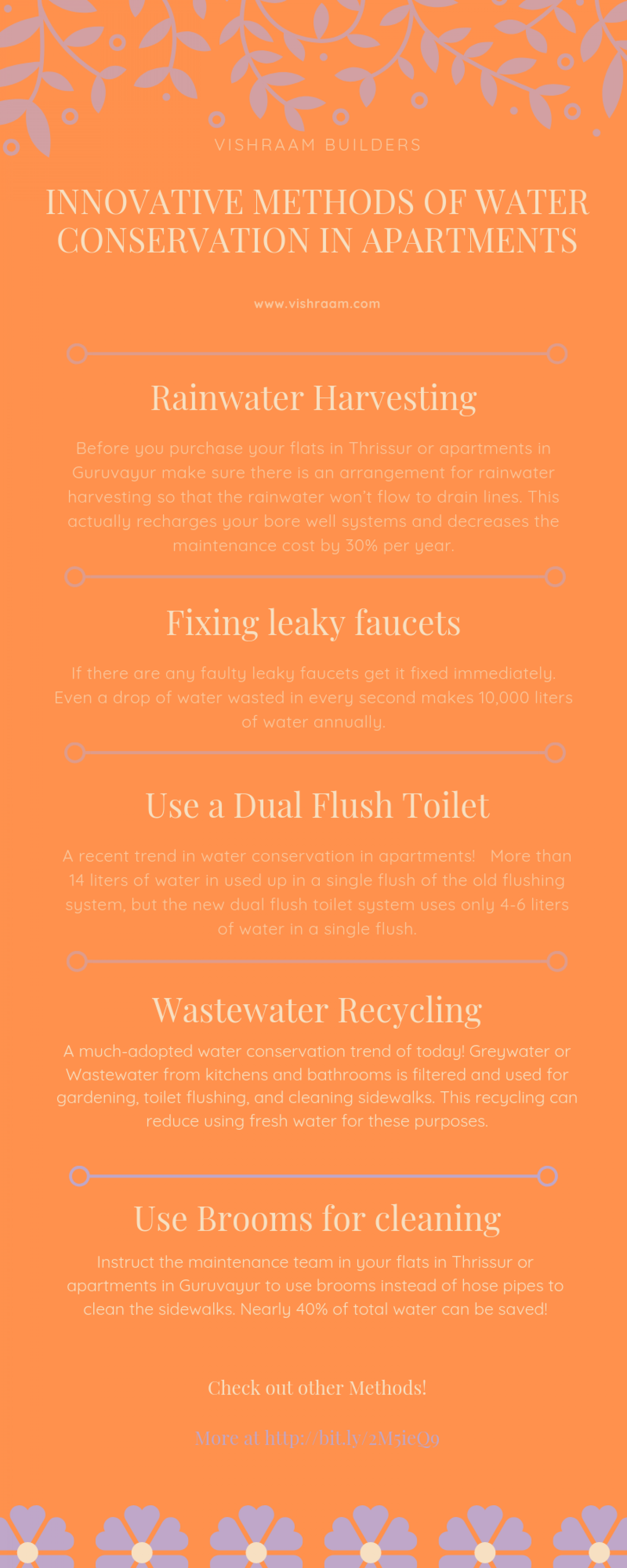 INNOVATIVE METHODS OF WATER CONSERVATION IN APARTMENTS Infographic