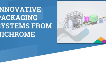Innovative Packaging Systems from Nichrome India Infographic