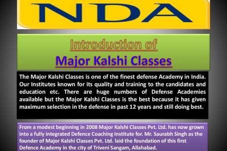 Inroduction Of major kalshi classes Infographic
