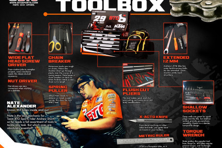 Inside a Pro MotoX Mechanic's Toolbox Infographic