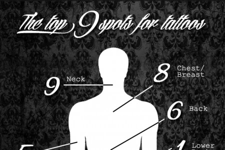 Inside Ink: Tattoo Culture From Around the World Infographic