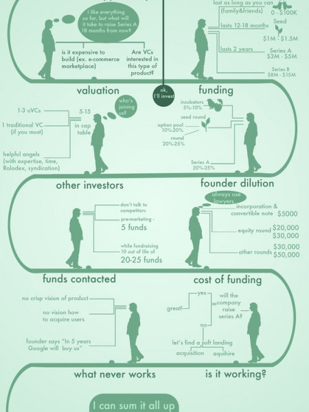 Inside The Investor's Mind Infographic