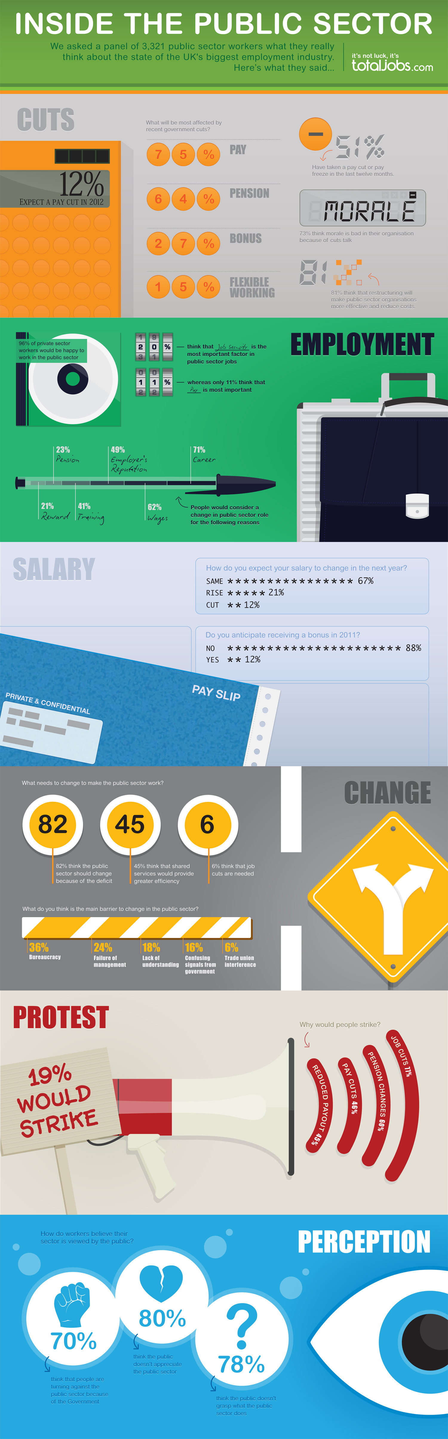 Inside the Public Sector Infographic