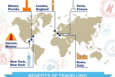 Insider's Guide to Traveling Infographic