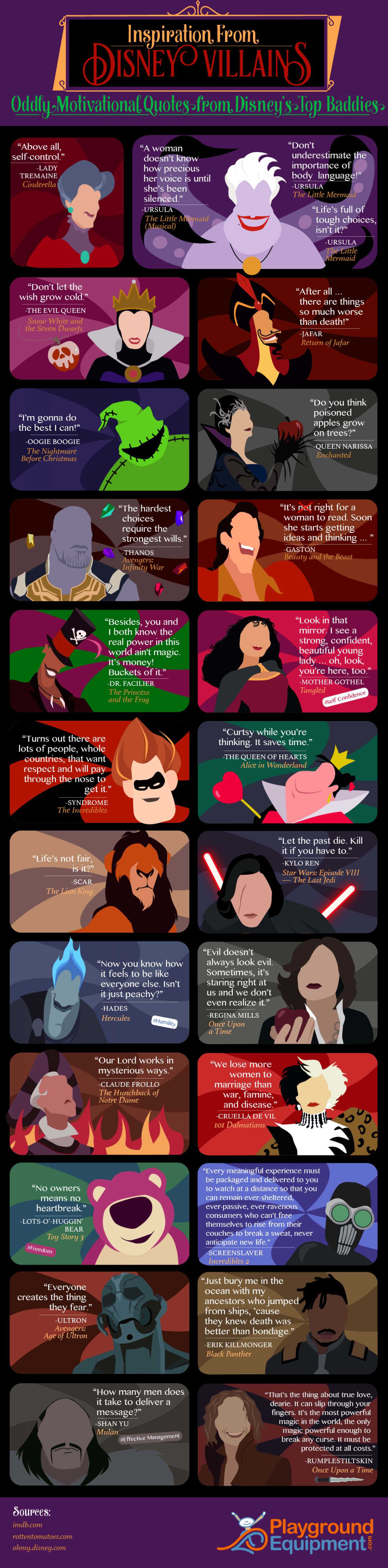 Inspiration from Disney Villains: Oddly Motivational Quotes from Disney's Top Baddies Infographic