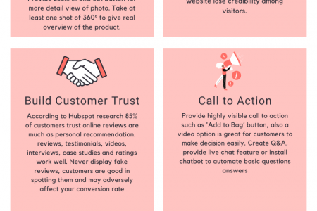 Inspirational Ecommerce Website Product Page Infographic