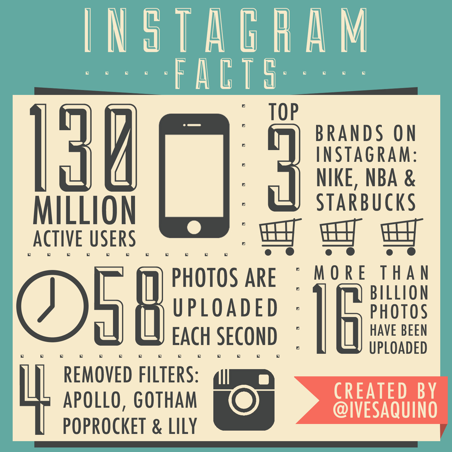 Instagram Facts Infographic
