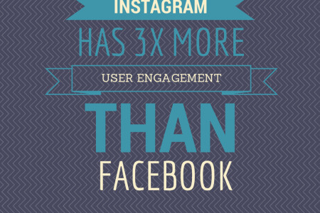 Instagram VS Facebook Infographic