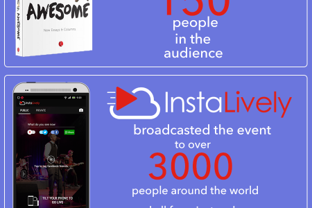 InstaLively- Taking events LIVE Infographic
