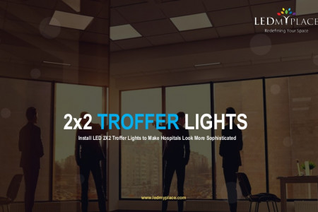 Install 2X2 LED Troffer & Save Energy Upto 75 Percent Infographic