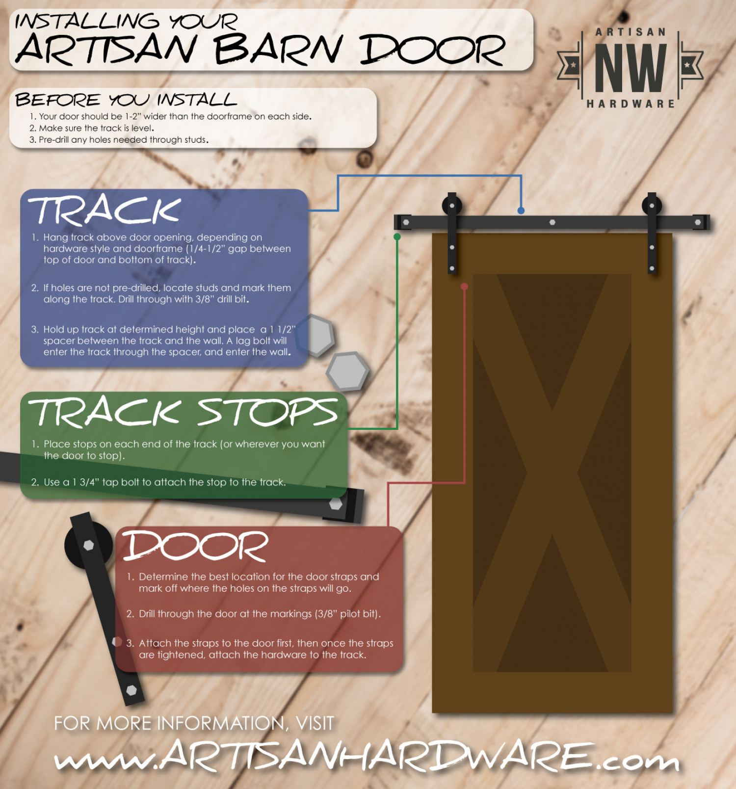 Installing Your Artisan Barn Door Infographic